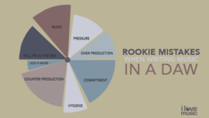 Rookie mistakes in a daw - pie chart